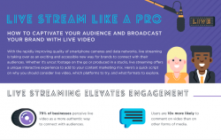 How to Captivate Your Audience and Broadcast Your Brand with Live Video