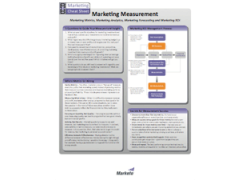 the marketing measurement cheat sheet