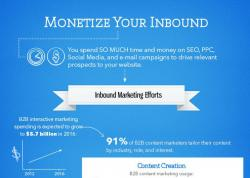 real time inbound marketing thumbnail