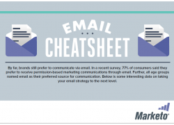 email cheat sheet thumbnail